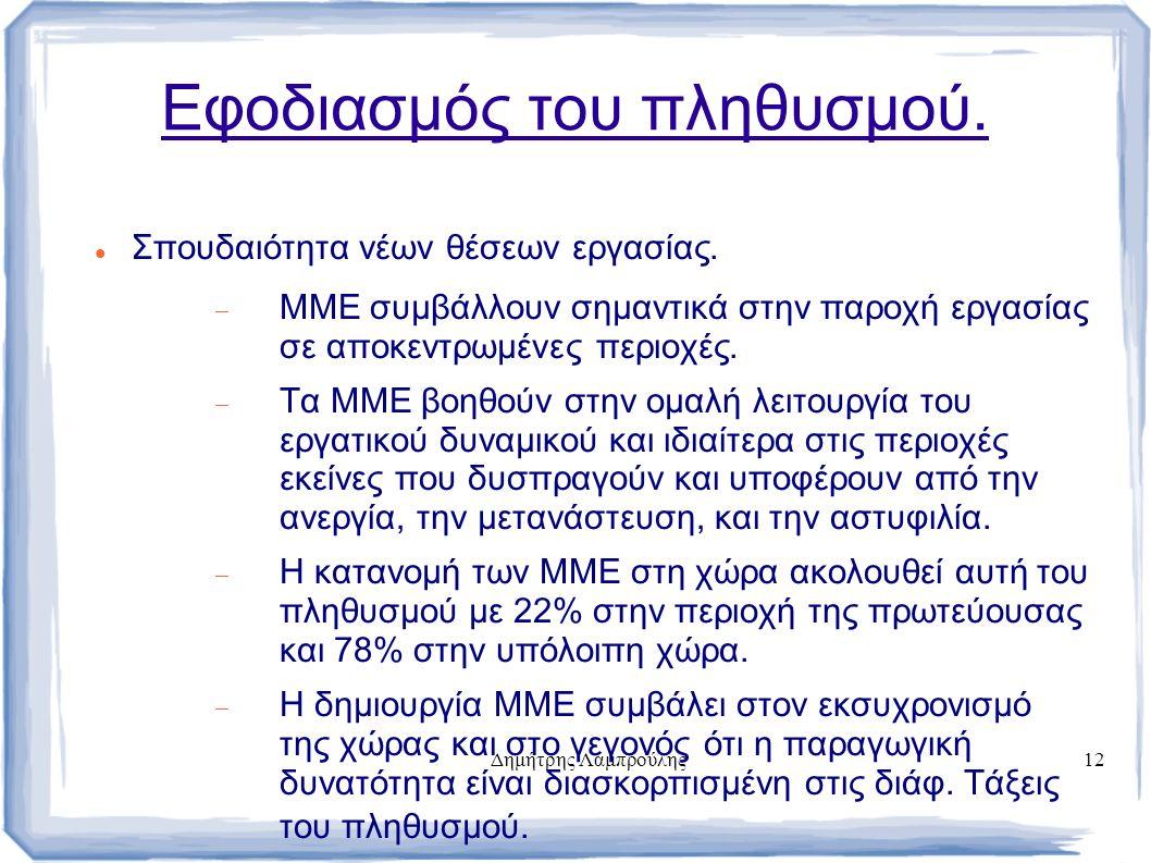 Δημήτρης Λαμπρούλης12 Εφοδιασμός του πληθυσμού. Σπουδαιότητα νέων θέσεων εργασίας.