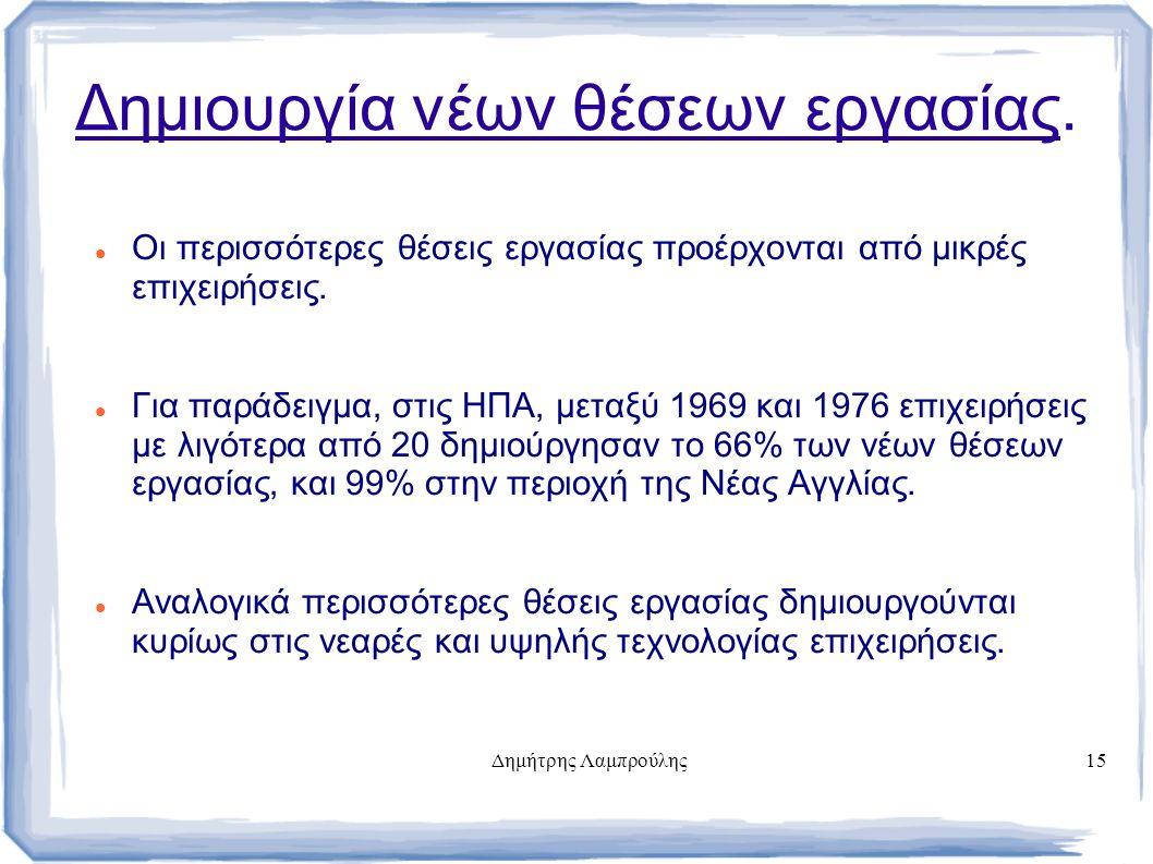 Δημήτρης Λαμπρούλης15 Δημιουργία νέων θέσεων εργασίας.