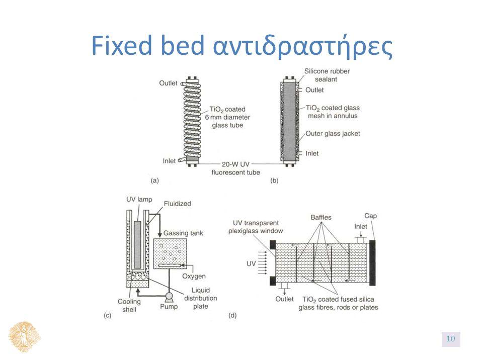 Fixed bed αντιδραστήρες 1010