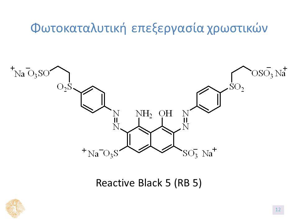 Φωτοκαταλυτική επεξεργασία χρωστικών Reactive Black 5 (RB 5) 1212
