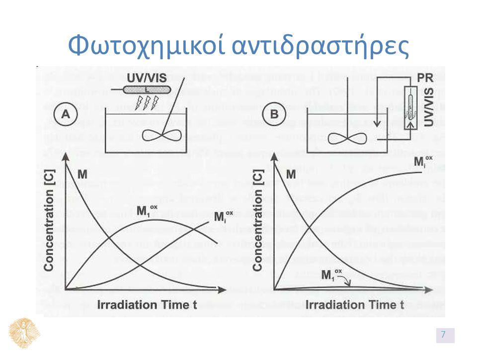 Μορφές καταλύτη a.σε αιώρημα (slurry): πιο δραστικός αλλά μετά το τέλος της αντίδρασης απαιτείται διαχωρισμός του από το μίγμα της αντίδρασης b.ακινητοποιημένος (immobilized or fixed bed) σε στερεό υπόστρωμα: δεν χρειάζεται διαχωρισμό αλλά εμφανίζει μικρότερη δραστικότητα 8