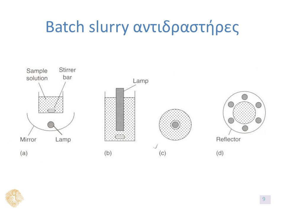 Batch slurry αντιδραστήρες 9