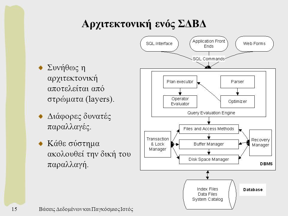 Σύνοψη των ΣΔΒΔ Σχεσιακές βάσεις δεδομένων Όψεις Αντικειμενοστρεφείς βάσεις δεδομένων