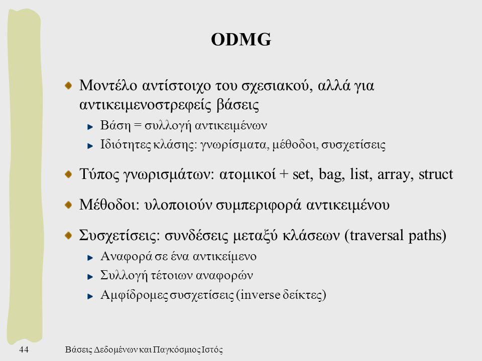 Βάσεις Δεδομένων και Παγκόσμιος Ιστός44 ODMG Μοντέλο αντίστοιχο του σχεσιακού, αλλά για αντικειμενοστρεφείς βάσεις Βάση = συλλογή αντικειμένων Ιδιότητες κλάσης: γνωρίσματα, μέθοδοι, συσχετίσεις Τύπος γνωρισμάτων: ατομικοί + set, bag, list, array, struct Μέθοδοι: υλοποιούν συμπεριφορά αντικειμένου Συσχετίσεις: συνδέσεις μεταξύ κλάσεων (traversal paths) Αναφορά σε ένα αντικείμενο Συλλογή τέτοιων αναφορών Αμφίδρομες συσχετίσεις (inverse δείκτες)