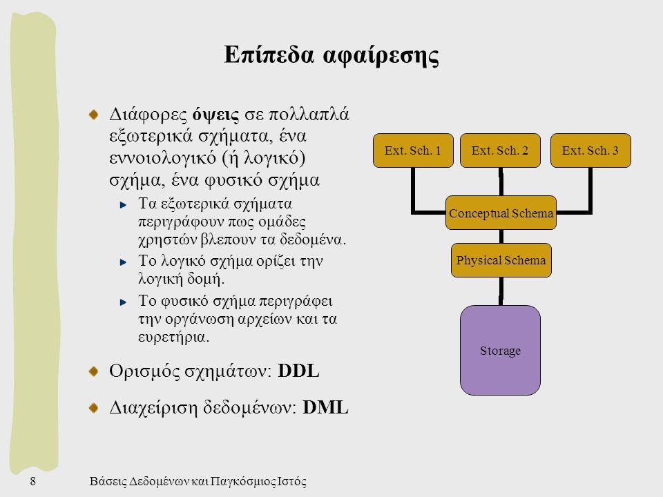 Βάσεις Δεδομένων και Παγκόσμιος Ιστός9 Παράδειγμα: βάση Πανεπ/μίου Λογικό σχήμα: Students (sid: string, name: string, login: string, age: integer) Courses (cid: string, cname: string, credits: integer) Enrolled (sid: string, cid: string, grade: string) Φυσικό σχήμα: Αποθήκευση σχέσεων σαν μη διατεταγμένα αρχεία.