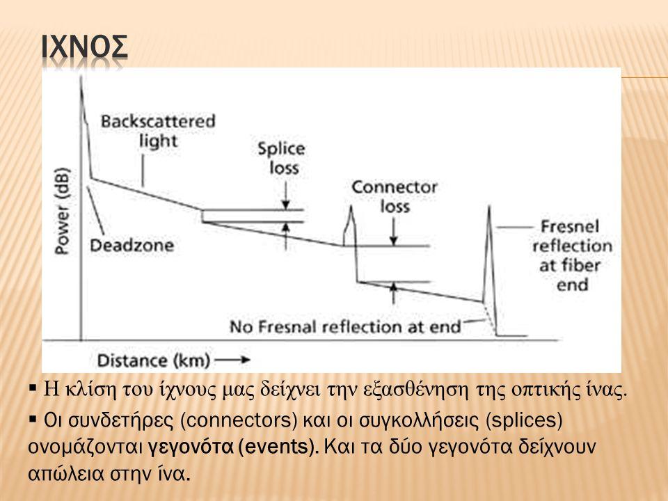  Η κλίση του ίχνους μας δείχνει την εξασθένηση της οπτικής ίνας.  Οι συνδετήρες (connectors) και οι συγκολλήσεις (splices) ονομάζονται γεγονότα (eve