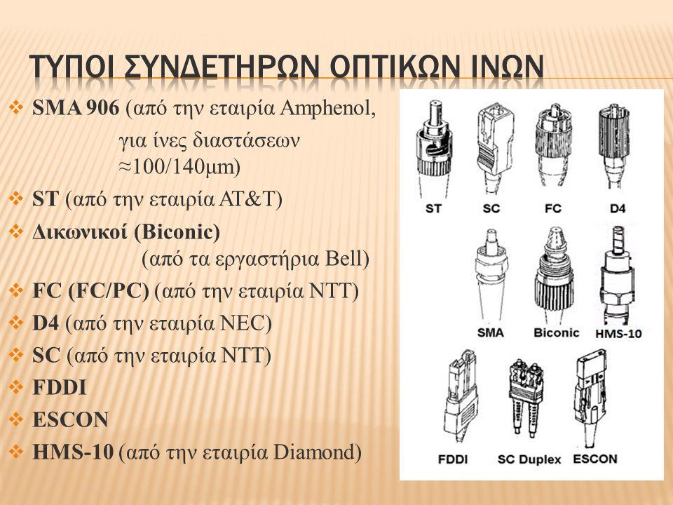  SMA 906 (από την εταιρία Amphenol, για ίνες διαστάσεων ≈100/140μm)  ST (από την εταιρία ΑΤ&Τ)  Δικωνικοί (Biconic) (από τα εργαστήρια Bell)  FC (