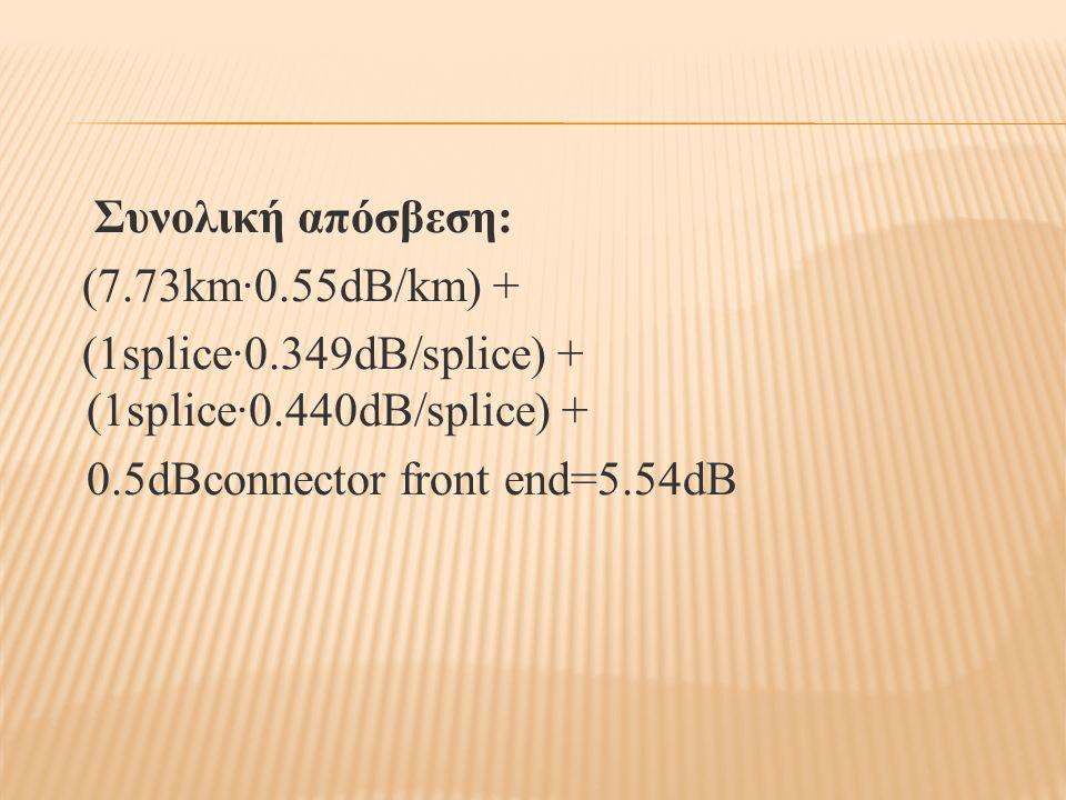 Συνολική απόσβεση: (7.73km·0.55dB/km) + (1splice·0.349dB/splice) + (1splice·0.440dB/splice) + 0.5dBconnector front end=5.54dB