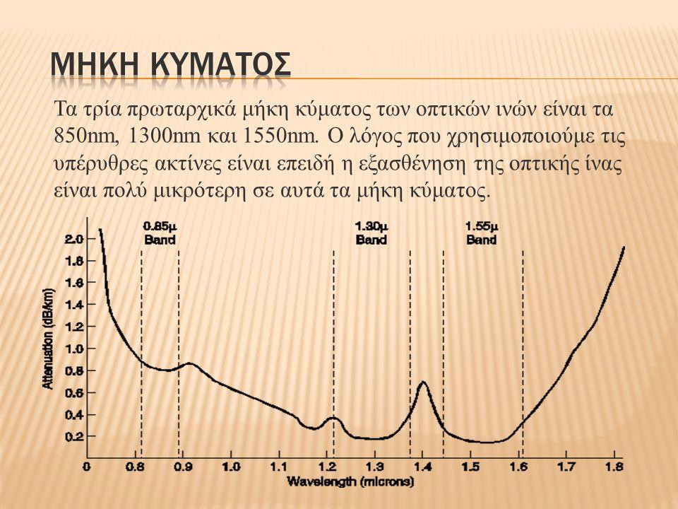 Τα τρία πρωταρχικά μήκη κύματος των οπτικών ινών είναι τα 850nm, 1300nm και 1550nm. Ο λόγος που χρησιμοποιούμε τις υπέρυθρες ακτίνες είναι επειδή η εξ
