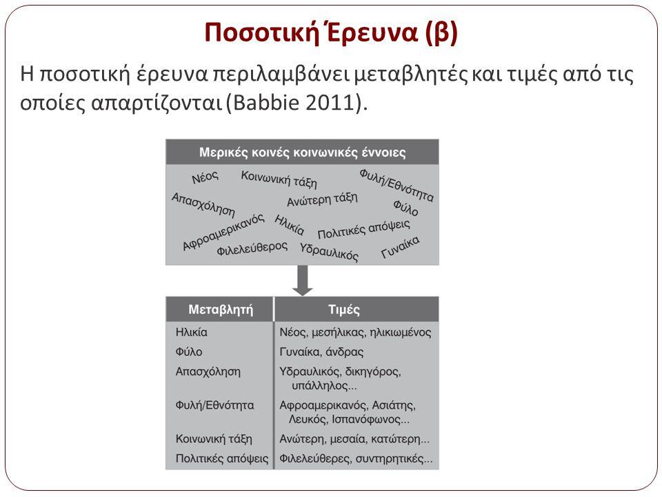 Ποσοτική Έρευνα (β) Η ποσοτική έρευνα περιλαμβάνει μεταβλητές και τιμές από τις οποίες απαρτίζονται (Babbie 2011).