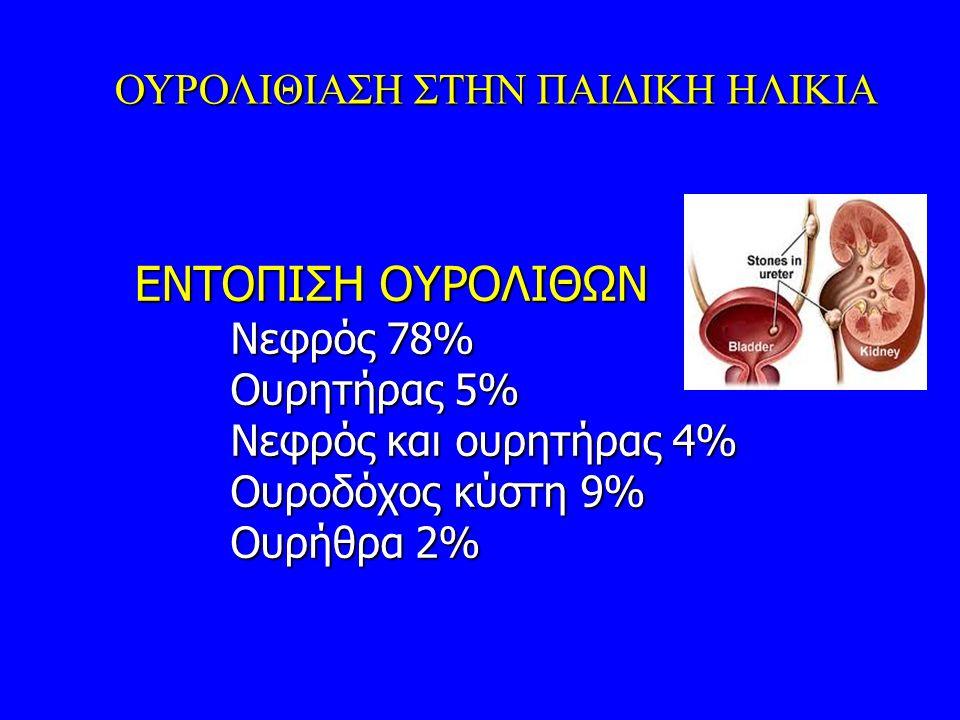 ΕΝΤΟΠΙΣΗ ΟΥΡΟΛΙΘΩΝ Νεφρός 78% Ουρητήρας 5% Νεφρός και ουρητήρας 4% Ουροδόχος κύστη 9% Ουρήθρα 2% ΟΥΡΟΛΙΘΙΑΣΗ ΣΤΗΝ ΠΑΙΔΙΚΗ ΗΛΙΚΙΑ