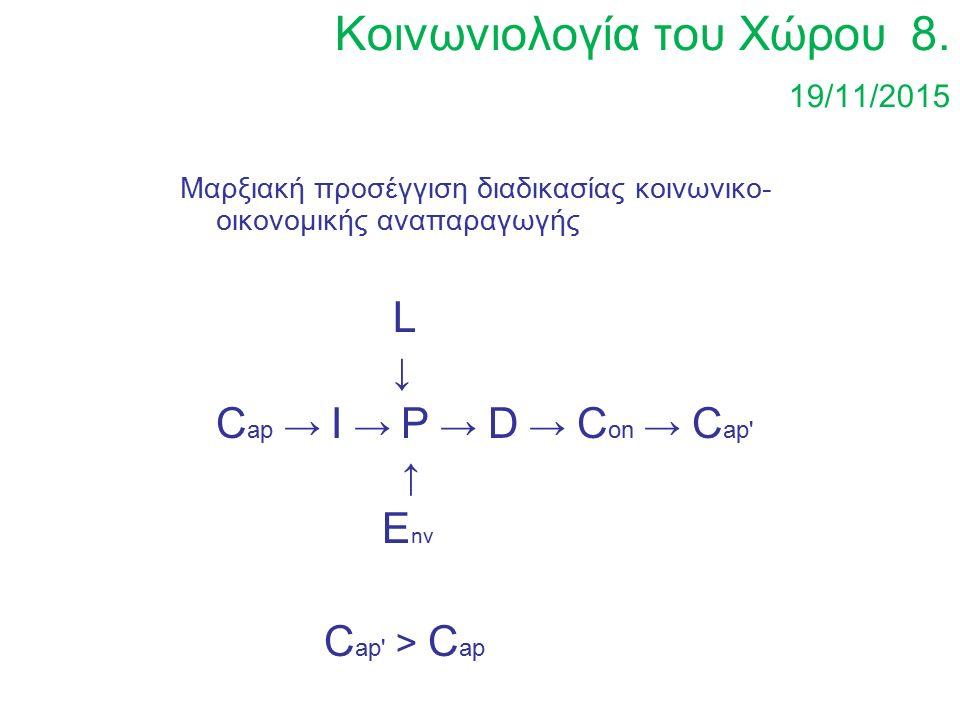 Μαρξιακή προσέγγιση διαδικασίας κοινωνικο- οικονομικής αναπαραγωγής L ↓ C ap → I → P → D → C on → C ap ↑ E nv C ap > C ap Κοινωνιολογία του Χώρου 8.