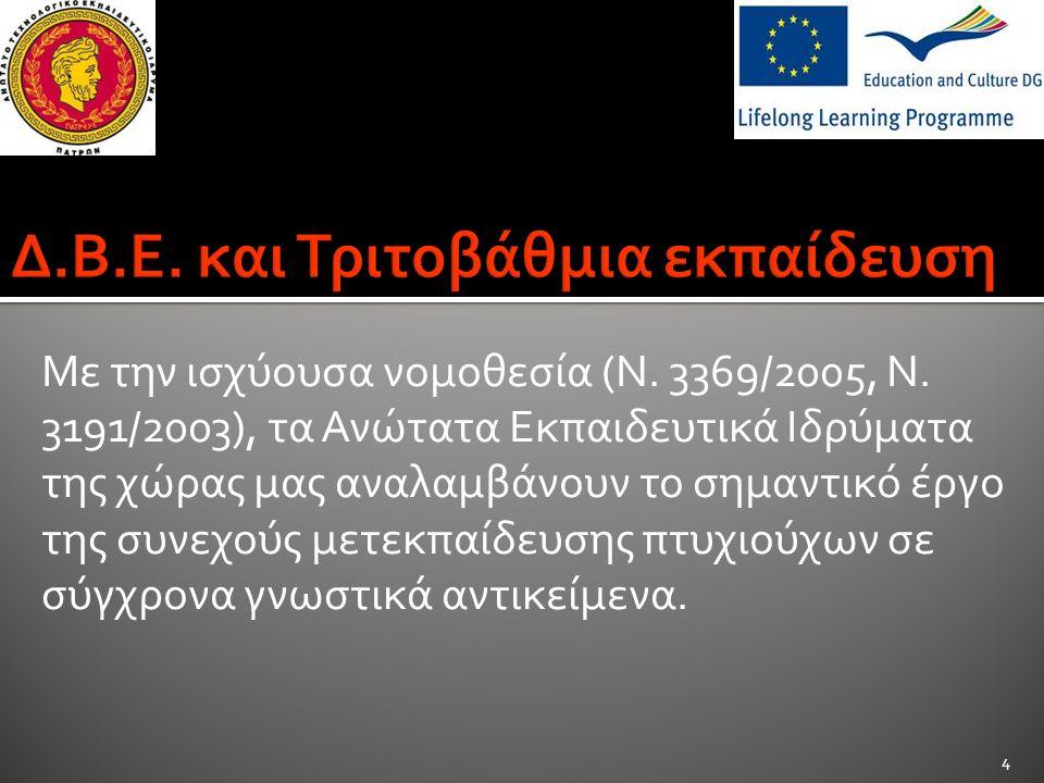 Με την ισχύουσα νομοθεσία (Ν. 3369/2005, Ν.