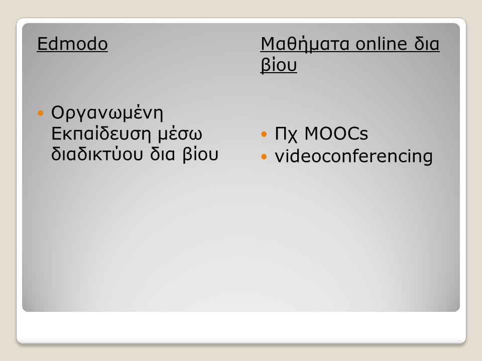 Edmodo Οργανωμένη Εκπαίδευση μέσω διαδικτύου δια βίου Μαθήματα online δια βίου Πχ MOOCs videoconferencing