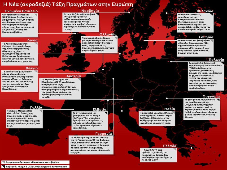 Διαφορετικά Παραδείγματα Ουγγαρία και Jobbik, ριζοσπαστικός και αντισημιτικός εθνικισμός Ιταλία και ο Πέπε Γκρίλλο αλλά και ο Λεβέντης Γερμανία και AfD Φιλανδία και το κόμμα των Φιλανδών Αυστρία και Freedom Party Ολλανδία και Δανία, σοσιαλιστές και αντι- μεταναστευτική ατζέντα
