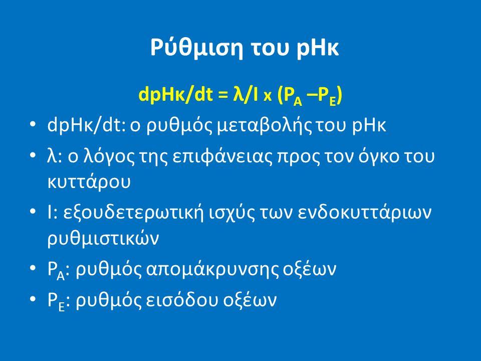 Ρύθμιση του pHκ dpHκ/dt = λ/I x (P A –P E ) dpHκ/dt: ο ρυθμός μεταβολής του pHκ λ: ο λόγος της επιφάνειας προς τον όγκο του κυττάρου I: εξουδετερωτική ισχύς των ενδοκυττάριων ρυθμιστικών P A : ρυθμός απομάκρυνσης οξέων P E : ρυθμός εισόδου οξέων