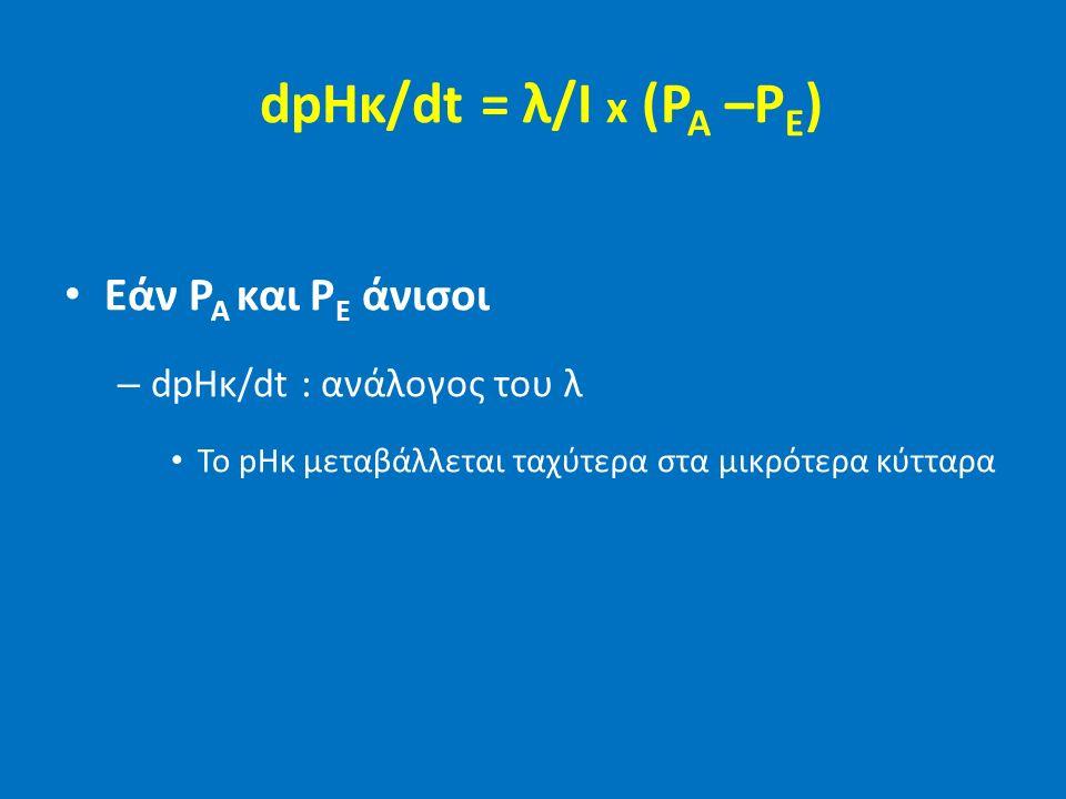 dpHκ/dt = λ/I x (P A –P E ) Εάν P A και P E άνισοι – dpHκ/dt : ανάλογος του λ Το pHκ μεταβάλλεται ταχύτερα στα μικρότερα κύτταρα
