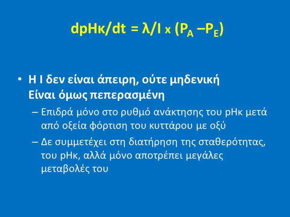 dpHκ/dt = λ/I x (P A –P E ) Η I δεν είναι άπειρη, ούτε μηδενική Είναι όμως πεπερασμένη – Επιδρά μόνο στο ρυθμό ανάκτησης του pHκ μετά από οξεία φόρτιση του κυττάρου με οξύ – Δε συμμετέχει στη διατήρηση της σταθερότητας, του pHκ, αλλά μόνο αποτρέπει μεγάλες μεταβολές του