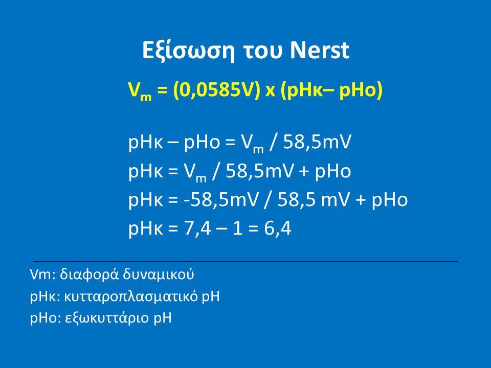 Εξίσωση του Nerst V m = (0,0585V) x (pHκ– pHo) pHκ – pHo = V m / 58,5mV pHκ = V m / 58,5mV + pHo pHκ = -58,5mV / 58,5 mV + pHo pHκ = 7,4 – 1 = 6,4 Vm: διαφορά δυναμικού pHκ: κυτταροπλασματικό pH pHo: εξωκυττάριο pH