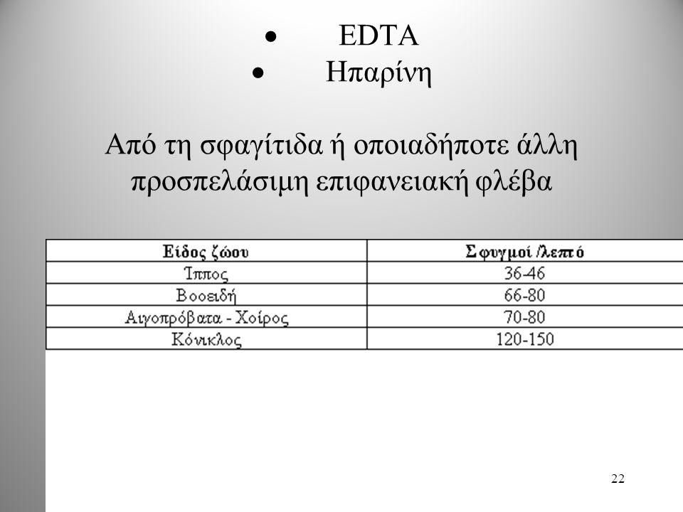 Συλλογή αίματος  EDTA  Ηπαρίνη Από τη σφαγίτιδα ή οποιαδήποτε άλλη προσπελάσιμη επιφανειακή φλέβα 22