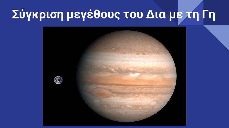 Σύγκριση μεγέθους του Δια με τη Γη