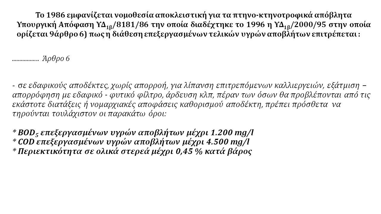 Συνιστώμενες ποσότητες λίπανσης για τις βασικότερες καλλιέργειες στην Ελλάδα Λιπαντικές μονάδες (kg/στρ) ΚαλλιέργειαΆζωτο (N)Φώσφορος (P 2 O 5 ) (P 2 O 5 ) = (P) / 0,44 Κάλιο (K 2 O) (K 2 O) = (K) / 0,83 Σιτάρι9 - 180 - 40 Κριθάρι6 - 120 - 40 Καλαμπόκι18 - 350 - 40 Βαμβάκι9 - 1200 Τεύτλα8 - 160 - 80 Ρύζι5 - 100 - 40 Μηδική00 - 90 Πατάτα20 - 3020 Τομάτα30 - 4020 Αμπέλι3,5 - 150 - 55 - 25 Δενδρώδεις καλλιέργειες N/δένδροP 2 O 5 /δένδροK 2 O/δένδρο Ελιά0,40,55 Εσπεριδοειδή5 - 2000 - 2,5