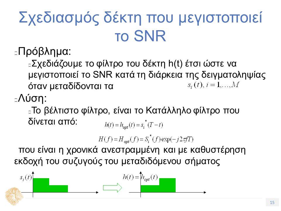 15 Τίτλος Ενότητας Σχεδιασμός δέκτη που μεγιστοποιεί το SNR Πρόβλημα: Σχεδιάζουμε το φίλτρο του δέκτη h(t) έτσι ώστε να μεγιστοποιεί το SNR κατά τη διάρκεια της δειγματοληψίας όταν μεταδίδονται τα Λύση: Το βέλτιστο φίλτρο, είναι το Κατάλληλο φίλτρο που δίνεται από: που είναι η χρονικά ανεστραμμένη και με καθυστέρηση εκδοχή του συζυγούς του μεταδιδόμενου σήματος
