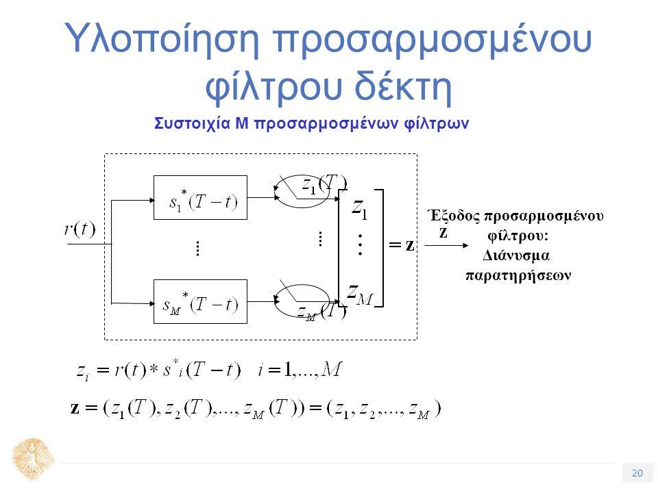 20 Τίτλος Ενότητας Υλοποίηση προσαρμοσμένου φίλτρου δέκτη Συστοιχία M προσαρμοσμένων φίλτρων Έξοδος προσαρμοσμένου φίλτρου: Διάνυσμα παρατηρήσεων