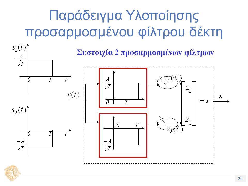 22 Τίτλος Ενότητας Παράδειγμα Υλοποίησης προσαρμοσμένου φίλτρου δέκτη Συστοιχία 2 προσαρμοσμένων φίλτρων Tt Tt T T 0 0 0 0