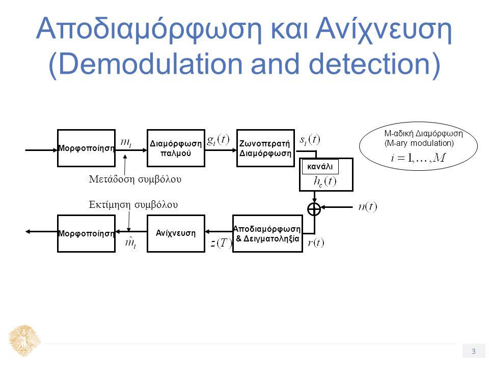 3 Τίτλος Ενότητας Αποδιαμόρφωση και Ανίχνευση (Demodulation and detection) Μορφοποίηση Διαμόρφωση παλμού Ζωνοπερατή Διαμόρφωση ΜορφοποίησηΑνίχνευση Αποδιαμόρφωση & Δειγματοληξία κανάλι Μετάδοση συμβόλου Εκτίμηση συμβόλου Μ-αδική Διαμόρφωση (M-ary modulation)