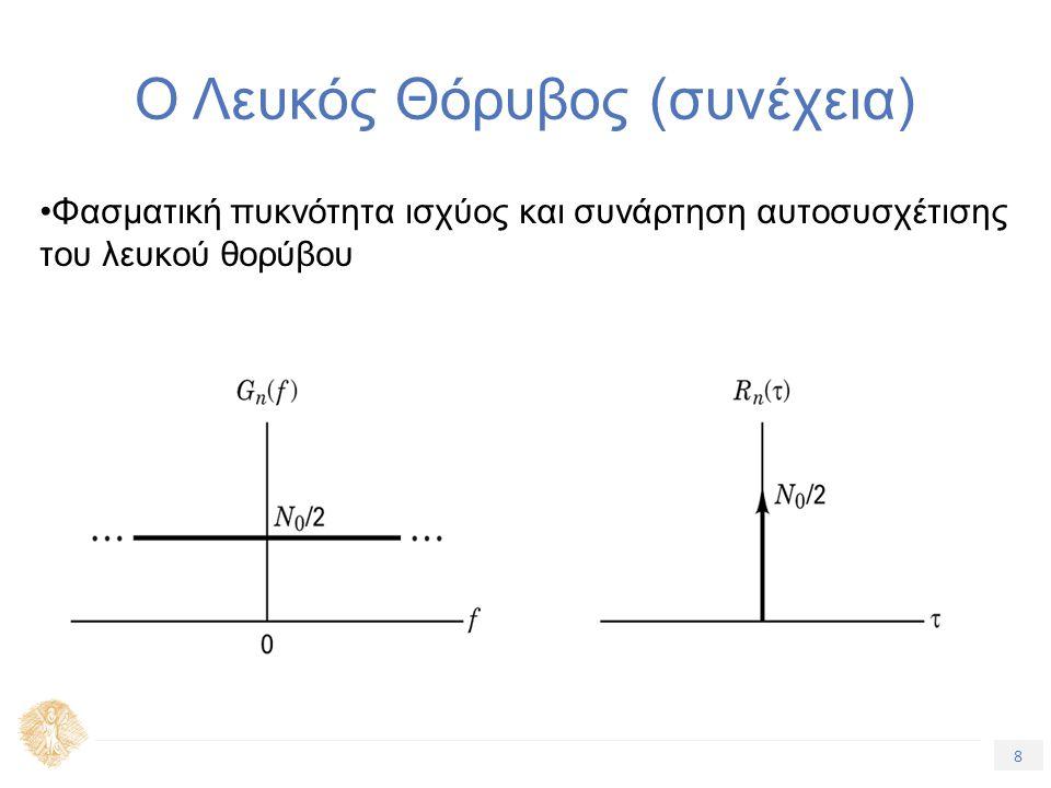 8 Τίτλος Ενότητας Ο Λευκός Θόρυβος (συνέχεια) Φασματική πυκνότητα ισχύος και συνάρτηση αυτοσυσχέτισης του λευκού θορύβου