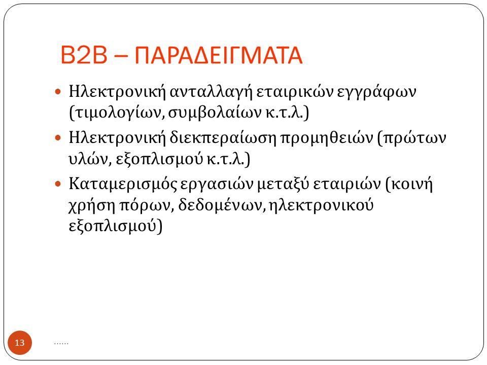 B2B – ΠΑΡΑΔΕΙΓΜΑΤΑ...... 13 Ηλεκτρονική ανταλλαγή εταιρικών εγγράφων ( τιμολογίων, συμβολαίων κ.