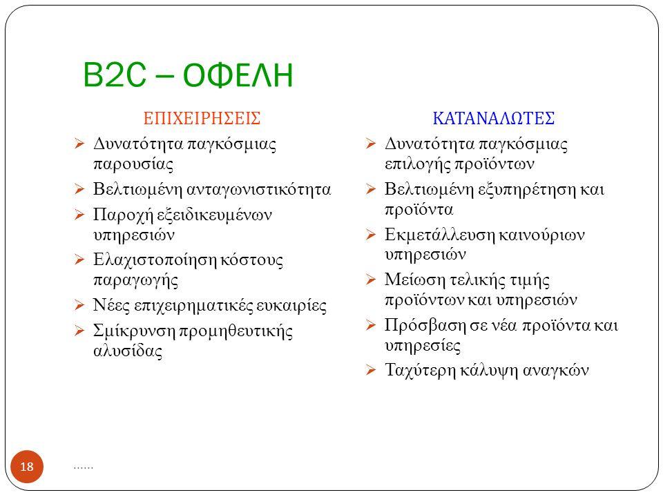 B2C – ΟΦΕΛΗ......