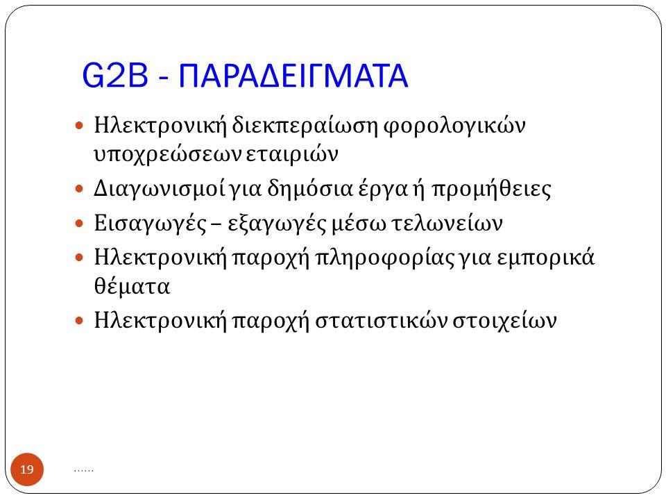 G2B - ΠΑΡΑΔΕΙΓΜΑΤΑ......