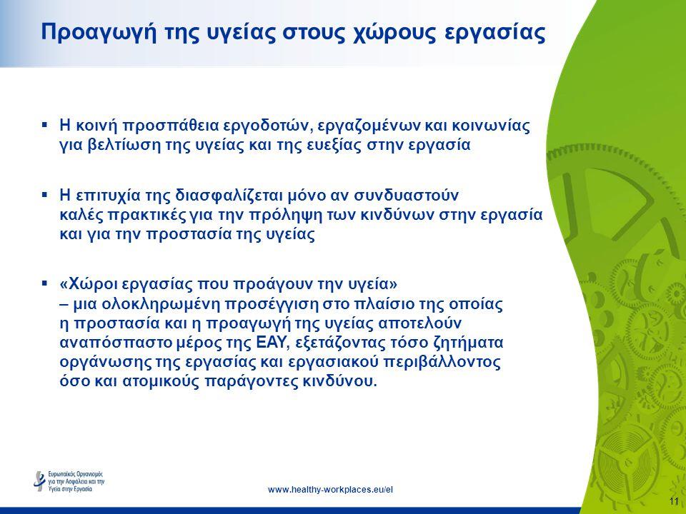11 www.healthy-workplaces.eu/el Προαγωγή της υγείας στους χώρους εργασίας  Η κοινή προσπάθεια εργοδοτών, εργαζομένων και κοινωνίας για βελτίωση της υγείας και της ευεξίας στην εργασία  Η επιτυχία της διασφαλίζεται μόνο αν συνδυαστούν καλές πρακτικές για την πρόληψη των κινδύνων στην εργασία και για την προστασία της υγείας  «Χώροι εργασίας που προάγουν την υγεία» – μια ολοκληρωμένη προσέγγιση στο πλαίσιο της οποίας η προστασία και η προαγωγή της υγείας αποτελούν αναπόσπαστο μέρος της ΕΑΥ, εξετάζοντας τόσο ζητήματα οργάνωσης της εργασίας και εργασιακού περιβάλλοντος όσο και ατομικούς παράγοντες κινδύνου.