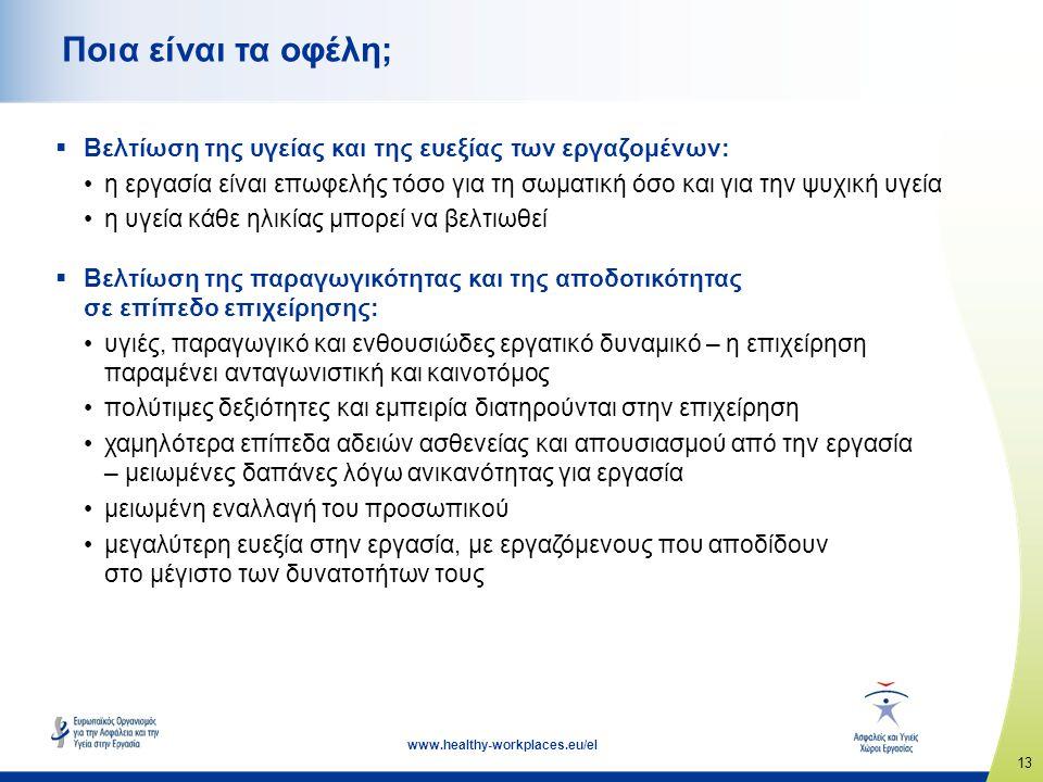 13 www.healthy-workplaces.eu/el Ποια είναι τα οφέλη;  Βελτίωση της υγείας και της ευεξίας των εργαζομένων: η εργασία είναι επωφελής τόσο για τη σωματική όσο και για την ψυχική υγεία η υγεία κάθε ηλικίας μπορεί να βελτιωθεί  Βελτίωση της παραγωγικότητας και της αποδοτικότητας σε επίπεδο επιχείρησης: υγιές, παραγωγικό και ενθουσιώδες εργατικό δυναμικό – η επιχείρηση παραμένει ανταγωνιστική και καινοτόμος πολύτιμες δεξιότητες και εμπειρία διατηρούνται στην επιχείρηση χαμηλότερα επίπεδα αδειών ασθενείας και απουσιασμού από την εργασία – μειωμένες δαπάνες λόγω ανικανότητας για εργασία μειωμένη εναλλαγή του προσωπικού μεγαλύτερη ευεξία στην εργασία, με εργαζόμενους που αποδίδουν στο μέγιστο των δυνατοτήτων τους