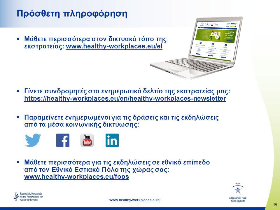 19 www.healthy-workplaces.eu/el Πρόσθετη πληροφόρηση  Μάθετε περισσότερα στον δικτυακό τόπο της εκστρατείας: www.healthy-workplaces.eu/elwww.healthy-workplaces.eu  Γίνετε συνδρομητές στο ενημερωτικό δελτίο της εκστρατείας μας: https://healthy-workplaces.eu/en/healthy-workplaces-newsletter https://healthy-workplaces.eu/en/healthy-workplaces-newsletter  Παραμείνετε ενημερωμένοι για τις δράσεις και τις εκδηλώσεις από τα μέσα κοινωνικής δικτύωσης:  Μάθετε περισσότερα για τις εκδηλώσεις σε εθνικό επίπεδο από τον Εθνικό Εστιακό Πόλο της χώρας σας: www.healthy-workplaces.eu/fops www.healthy-workplaces.eu/fops