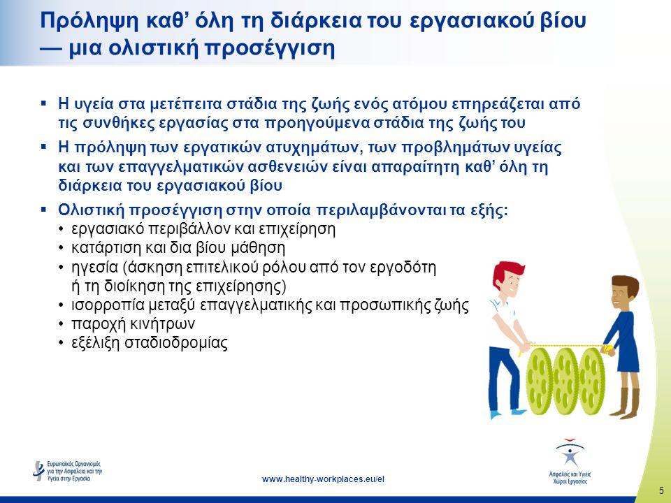 5 www.healthy-workplaces.eu/el Πρόληψη καθ' όλη τη διάρκεια του εργασιακού βίου — μια ολιστική προσέγγιση  Η υγεία στα μετέπειτα στάδια της ζωής ενός ατόμου επηρεάζεται από τις συνθήκες εργασίας στα προηγούμενα στάδια της ζωής του  Η πρόληψη των εργατικών ατυχημάτων, των προβλημάτων υγείας και των επαγγελματικών ασθενειών είναι απαραίτητη καθ' όλη τη διάρκεια του εργασιακού βίου  Ολιστική προσέγγιση στην οποία περιλαμβάνονται τα εξής: εργασιακό περιβάλλον και επιχείρηση κατάρτιση και δια βίου μάθηση ηγεσία (άσκηση επιτελικού ρόλου από τον εργοδότη ή τη διοίκηση της επιχείρησης) ισορροπία μεταξύ επαγγελματικής και προσωπικής ζωής παροχή κινήτρων εξέλιξη σταδιοδρομίας