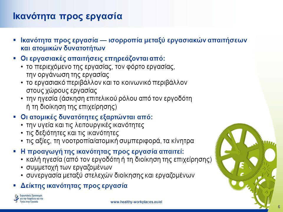 6 www.healthy-workplaces.eu/el Ικανότητα προς εργασία  Ικανότητα προς εργασία — ισορροπία μεταξύ εργασιακών απαιτήσεων και ατομικών δυνατοτήτων  Οι εργασιακές απαιτήσεις επηρεάζονται από: το περιεχόμενο της εργασίας, τον φόρτο εργασίας, την οργάνωση της εργασίας το εργασιακό περιβάλλον και το κοινωνικό περιβάλλον στους χώρους εργασίας την ηγεσία (άσκηση επιτελικού ρόλου από τον εργοδότη ή τη διοίκηση της επιχείρησης)  Οι ατομικές δυνατότητες εξαρτώνται από: την υγεία και τις λειτουργικές ικανότητες τις δεξιότητες και τις ικανότητες τις αξίες, τη νοοτροπία/ατομική συμπεριφορά, τα κίνητρα  Η προαγωγή της ικανότητας προς εργασία απαιτεί: καλή ηγεσία (από τον εργοδότη ή τη διοίκηση της επιχείρησης) συμμετοχή των εργαζομένων συνεργασία μεταξύ στελεχών διοίκησης και εργαζομένων  Δείκτης ικανότητας προς εργασία
