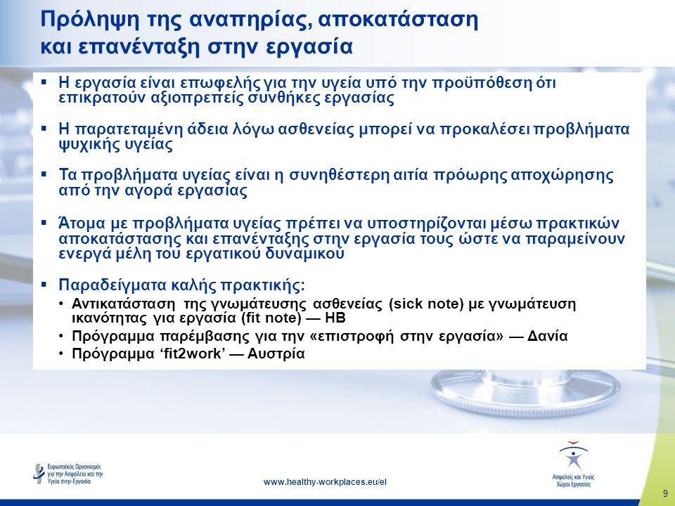 9 www.healthy-workplaces.eu/el Πρόληψη της αναπηρίας, αποκατάσταση και επανένταξη στην εργασία  Η εργασία είναι επωφελής για την υγεία υπό την προϋπόθεση ότι επικρατούν αξιοπρεπείς συνθήκες εργασίας  Η παρατεταμένη άδεια λόγω ασθενείας μπορεί να προκαλέσει προβλήματα ψυχικής υγείας  Τα προβλήματα υγείας είναι η συνηθέστερη αιτία πρόωρης αποχώρησης από την αγορά εργασίας  Άτομα με προβλήματα υγείας πρέπει να υποστηρίζονται μέσω πρακτικών αποκατάστασης και επανένταξης στην εργασία τους ώστε να παραμείνουν ενεργά μέλη του εργατικού δυναμικού  Παραδείγματα καλής πρακτικής: Αντικατάσταση της γνωμάτευσης ασθενείας (sick note) με γνωμάτευση ικανότητας για εργασία (fit note) — ΗΒ Πρόγραμμα παρέμβασης για την «επιστροφή στην εργασία» — Δανία Πρόγραμμα 'fit2work' — Αυστρία