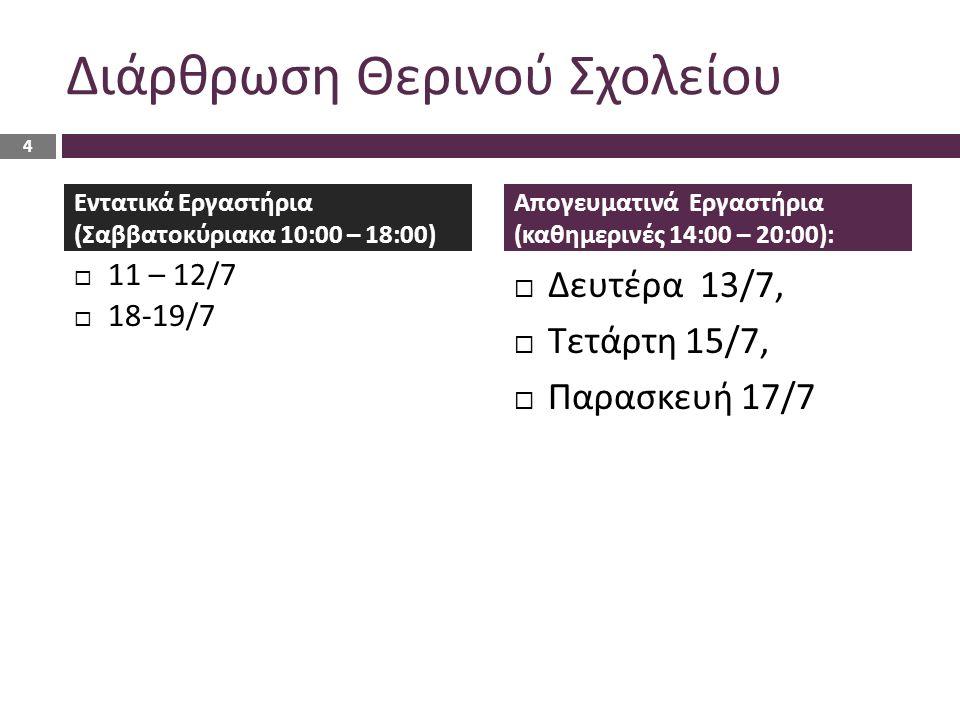 Διάρθρωση Θερινού Σχολείου Εντατικά Εργαστήρια (Σαββατοκύριακα 10:00 – 18:00)  11 – 12/7  18-19/7 Απογευματινά Εργαστήρια (καθημερινές 14:00 – 20:00):  Δευτέρα 13/7,  Τετάρτη 15/7,  Παρασκευή 17/7 4