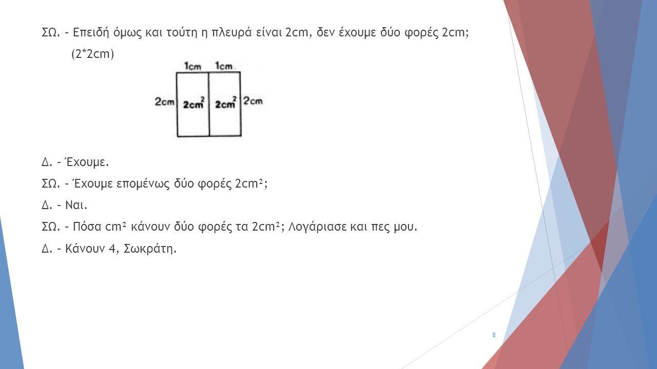 ΣΩ. – Επειδή όμως και τούτη η πλευρά είναι 2cm, δεν έχουμε δύο φορές 2cm; (2*2cm) Δ. – Έχουμε. ΣΩ. – Έχουμε επομένως δύο φορές 2cm²; Δ. – Ναι. ΣΩ. – Π