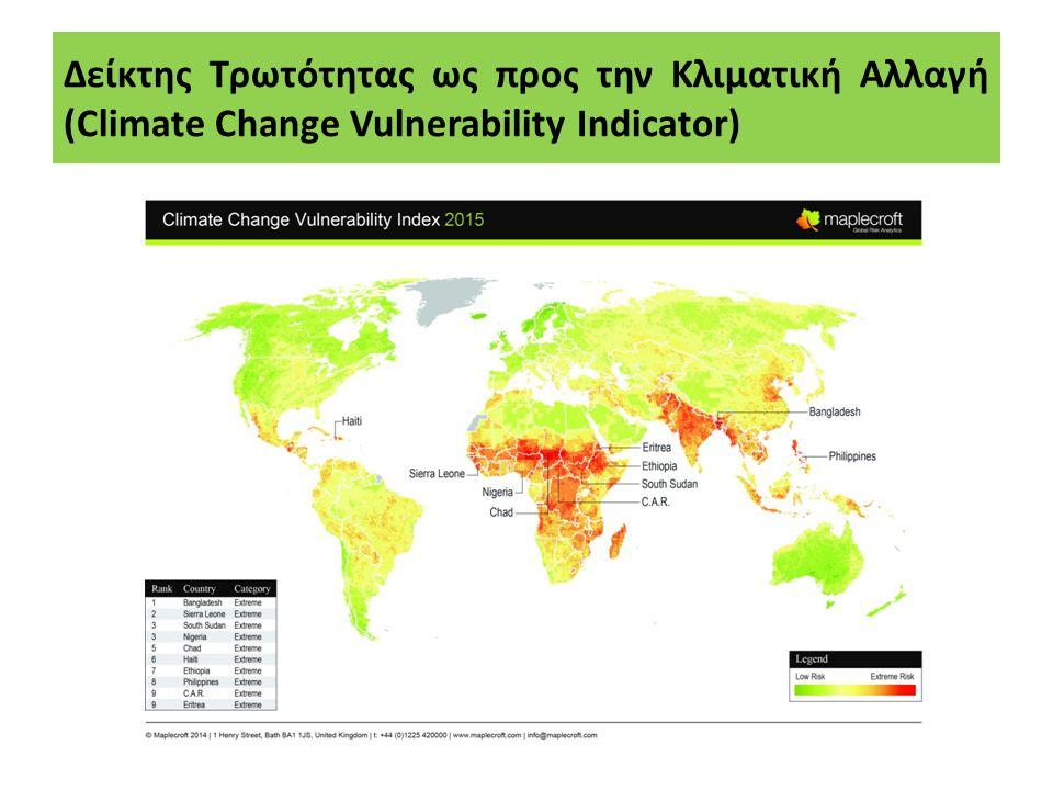 Δείκτης Τρωτότητας ως προς την Κλιματική Αλλαγή (Climate Change Vulnerability Indicator)