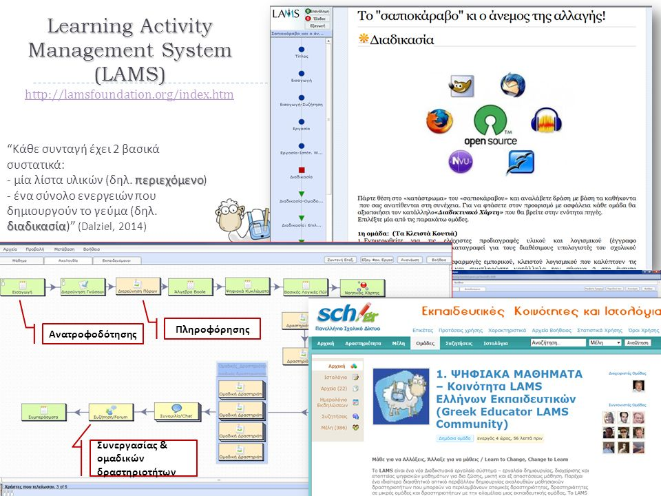 Learning Activity Management System (LAMS) Learning Activity Management System (LAMS) http://lamsfoundation.org/index.htm http://lamsfoundation.org/in