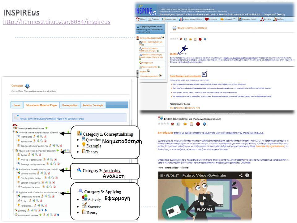 INSPIREus INSPIREus http://hermes2.di.uoa.gr:8084/inspireus http://hermes2.di.uoa.gr:8084/inspireus Νοηματοδότηση Ανάλυση Εφαρμογή