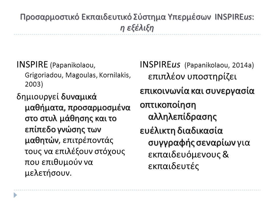 Προσαρμοστικό Εκπαιδευτικό Σύστημα Υπερμέσων INSPIREus: η εξέλιξη INSPIRE (Papanikolaou, Grigoriadou, Magoulas, Kornilakis, 2003) δυναμικά μαθήματα, π