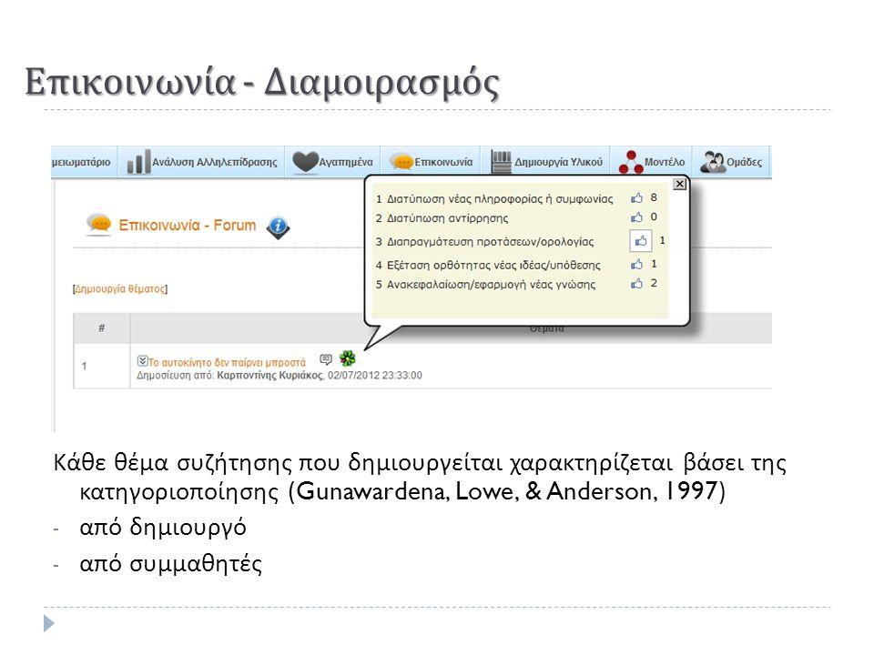 Επικοινωνία - Διαμοιρασμός Κάθε θέμα συζήτησης που δημιουργείται χαρακτηρίζεται βάσει της κατηγοριοποίησης (Gunawardena, Lowe, & Anderson, 1997) - από δημιουργό - από συμμαθητές