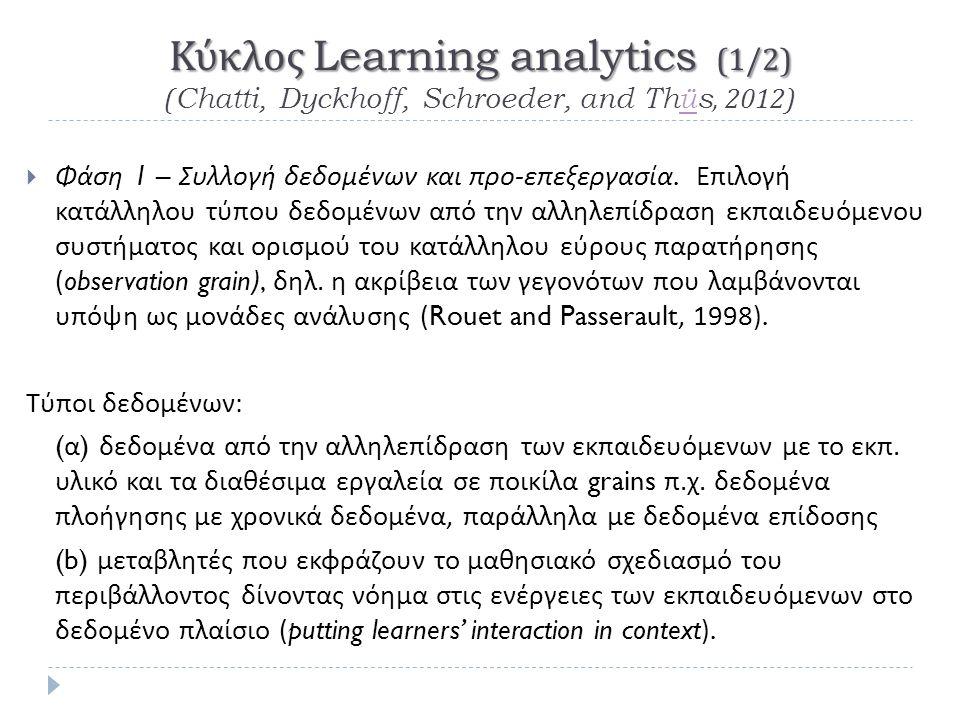 Κύκλος Learning analytics (1/2) Κύκλος Learning analytics (1/2) (Chatti, Dyckhoff, Schroeder, and Thüs, 2012)ü  Φάση 1 – Συλλογή δεδομένων και προ - επεξεργασία.