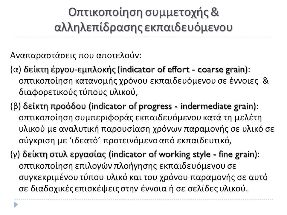 Οπτικοποίηση συμμετοχής & αλληλεπίδρασης εκπαιδευόμενου Αναπαραστάσεις που αποτελούν : δείκτη έργου - εμπλοκής (indicator of effort - coarse grain) ( α ) δείκτη έργου - εμπλοκής (indicator of effort - coarse grain): οπτικοποίηση κατανομής χρόνου εκπαιδευόμενου σε έννοιες & διαφορετικούς τύπους υλικού, δείκτη προόδου (indicator of progress - indermediate grain) ( β ) δείκτη προόδου (indicator of progress - indermediate grain): οπτικοποίηση συμπεριφοράς εκπαιδευόμενου κατά τη μελέτη υλικού με αναλυτική παρουσίαση χρόνων παραμονής σε υλικό σε σύγκριση με ' ιδεατό '- προτεινόμενο από εκπαιδευτικό, δείκτη στυλ εργασίας (indicator of working style - fine grain) ( γ ) δείκτη στυλ εργασίας (indicator of working style - fine grain): οπτικοποίηση επιλογών πλοήγησης εκπαιδευόμενου σε συγκεκριμένου τύπου υλικό και του χρόνου παραμονής σε αυτό σε διαδοχικές επισκέψεις στην έννοια ή σε σελίδες υλικού.