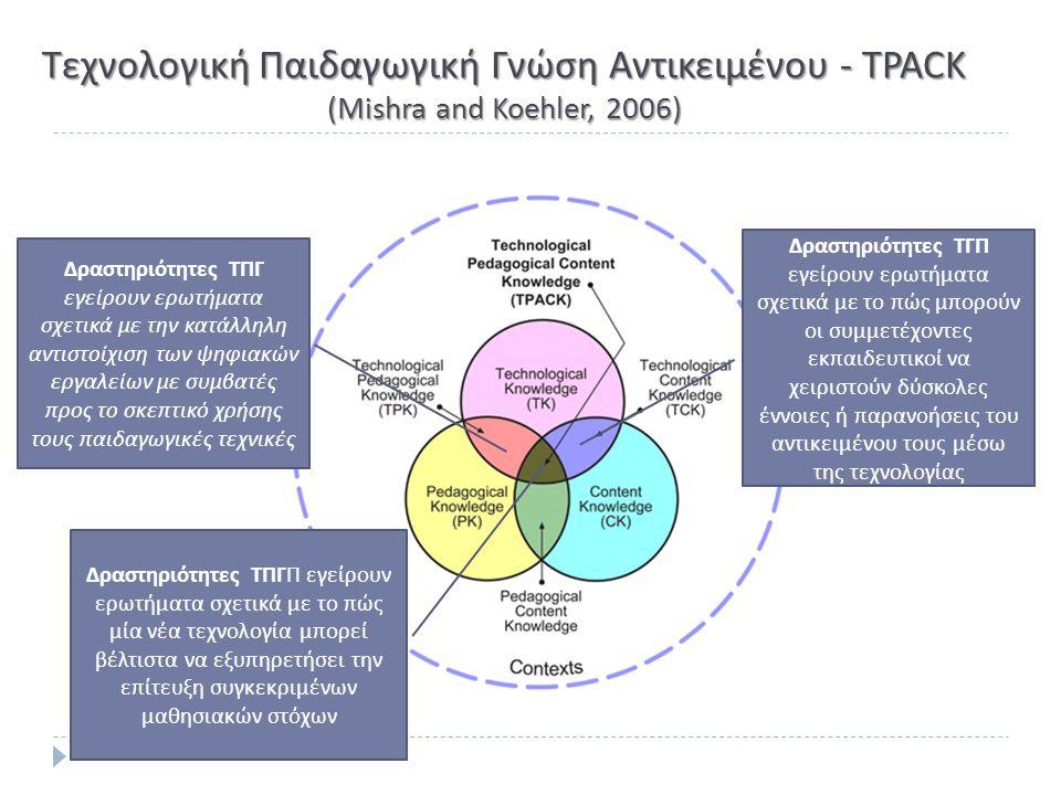 Τεχνολογική Παιδαγωγική Γνώση Αντικειμένου - TPACK (Mishra and Koehler, 2006) Δραστηριότητες ΤΠΓ εγείρουν ερωτήματα σχετικά με την κατάλληλη αντιστοίχιση των ψηφιακών εργαλείων με συμβατές π ρος το σκε π τικό χρήσης τους π αιδαγωγικές τεχνικές Δραστηριότητες ΤΓΠ εγείρουν ερωτήματα σχετικά με το π ώς μ π ορούν οι συμμετέχοντες εκ π αιδευτικοί να χειριστούν δύσκολες έννοιες ή π αρανοήσεις του αντικειμένου τους μέσω της τεχνολογίας Δραστηριότητες ΤΠΓΠ εγείρουν ερωτήματα σχετικά με το π ώς μία νέα τεχνολογία μ π ορεί βέλτιστα να εξυ π ηρετήσει την ε π ίτευξη συγκεκριμένων μαθησιακών στόχων
